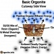 diagram Orgonite