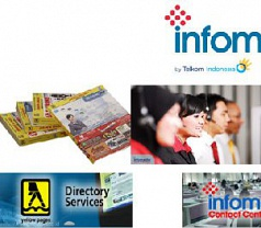 Infomedia Nusantara, PT Photos